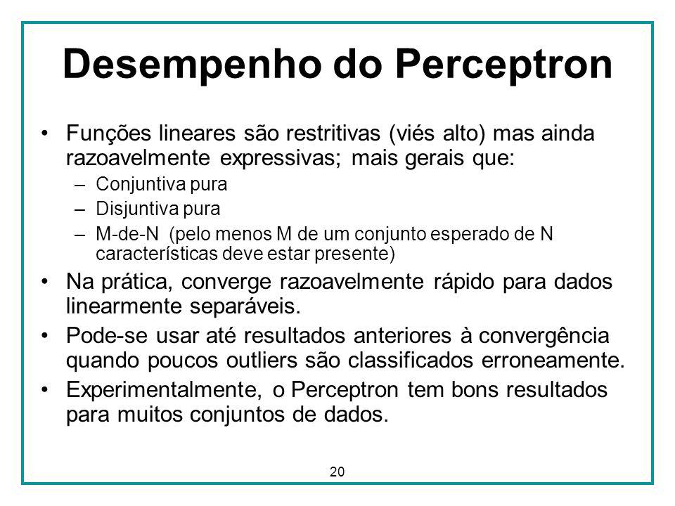 Desempenho do Perceptron