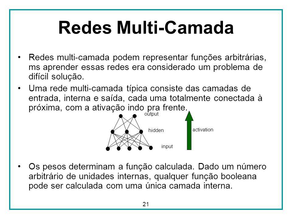 Redes Multi-Camada Redes multi-camada podem representar funções arbitrárias, ms aprender essas redes era considerado um problema de difícil solução.