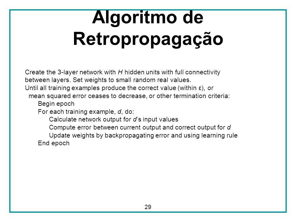 Algoritmo de Retropropagação