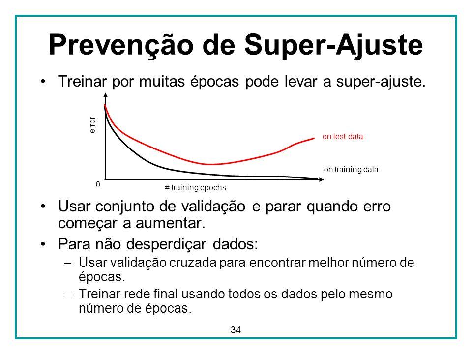 Prevenção de Super-Ajuste