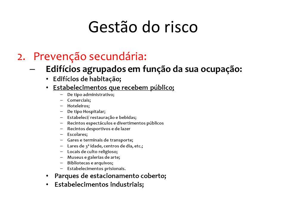 Gestão do risco Prevenção secundária: