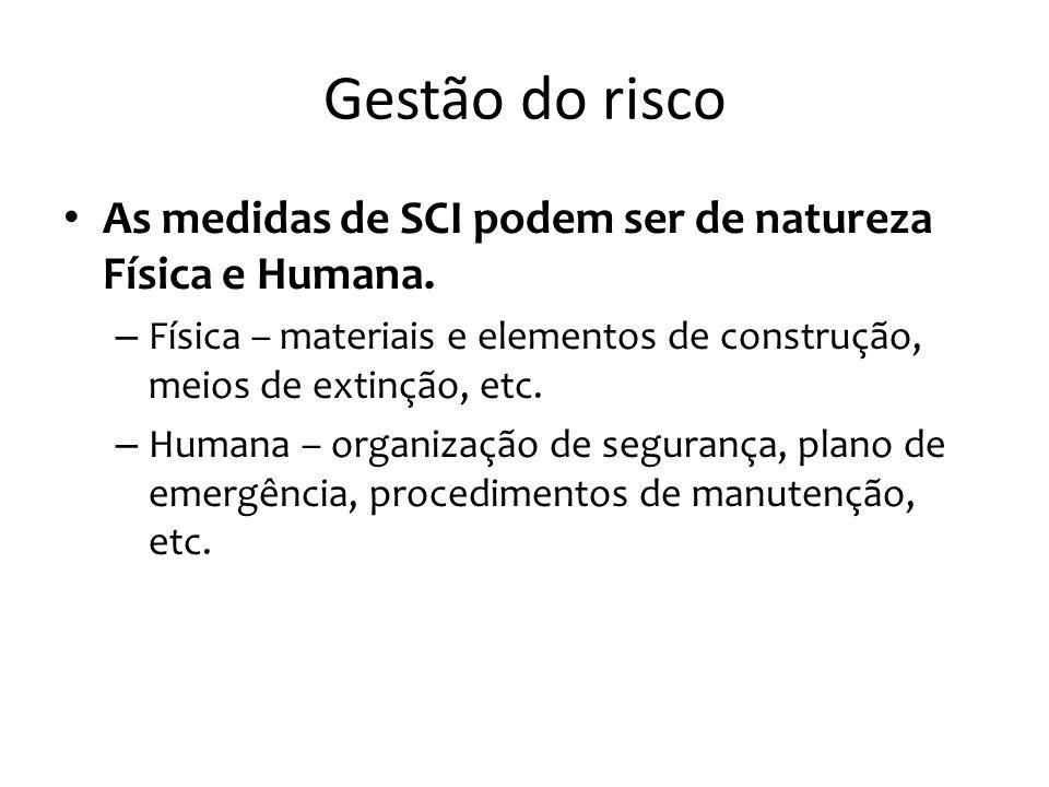 Gestão do risco As medidas de SCI podem ser de natureza Física e Humana. Física – materiais e elementos de construção, meios de extinção, etc.