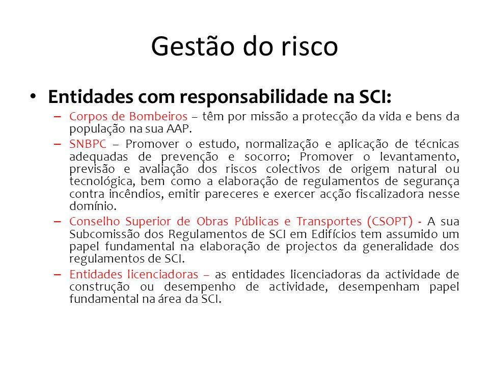 Gestão do risco Entidades com responsabilidade na SCI: