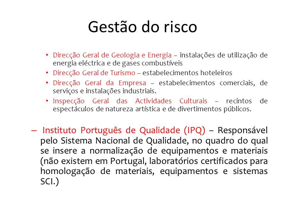 Gestão do risco Direcção Geral de Geologia e Energia – instalações de utilização de energia eléctrica e de gases combustíveis.