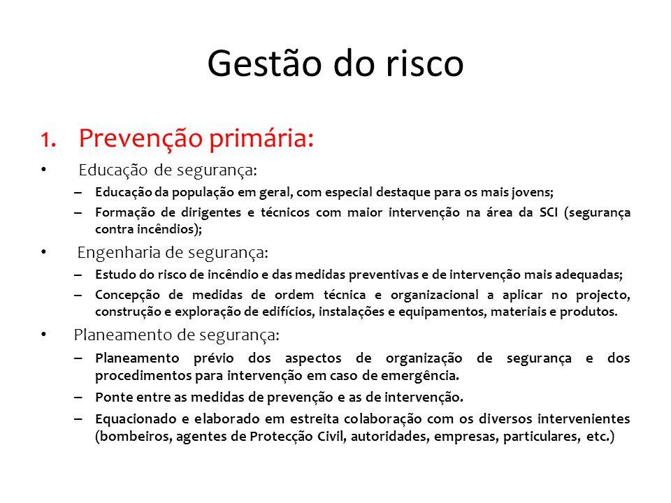 Gestão do risco Prevenção primária: Educação de segurança: