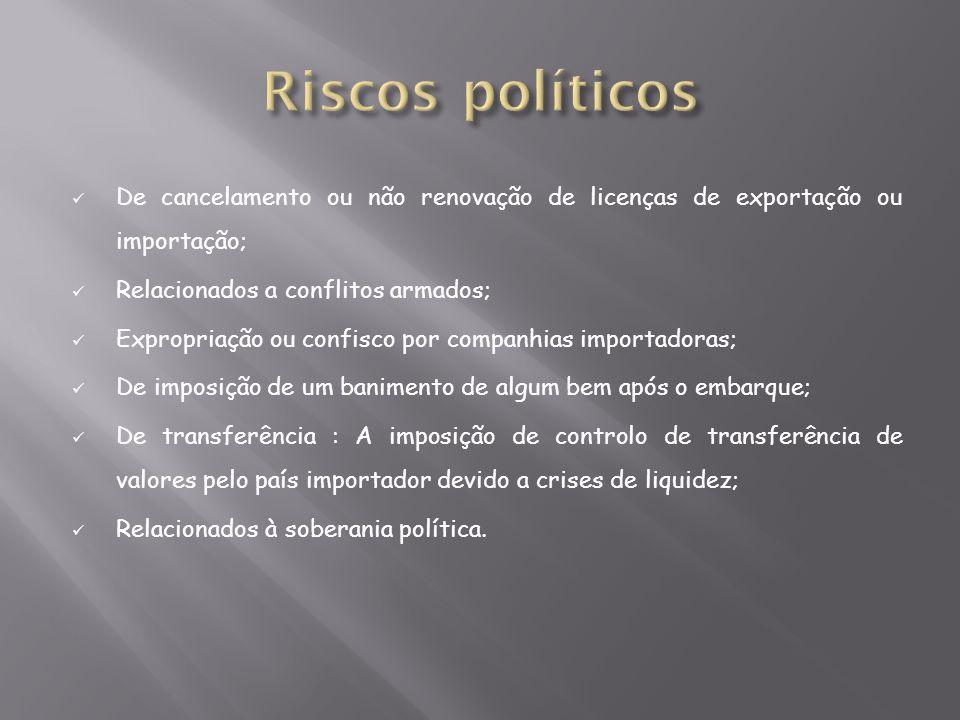 Riscos políticos De cancelamento ou não renovação de licenças de exportação ou importação; Relacionados a conflitos armados;