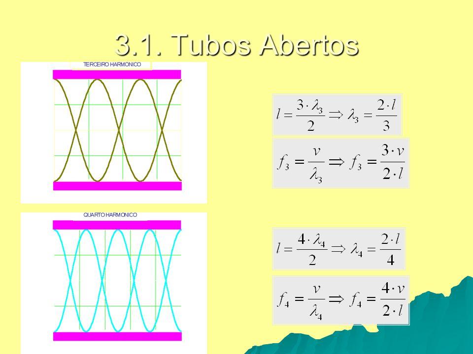3.1. Tubos Abertos