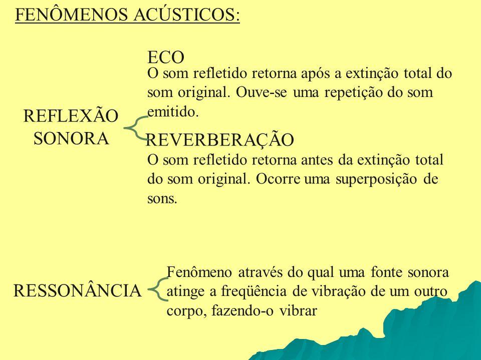 FENÔMENOS ACÚSTICOS: ECO REFLEXÃO SONORA REVERBERAÇÃO RESSONÂNCIA