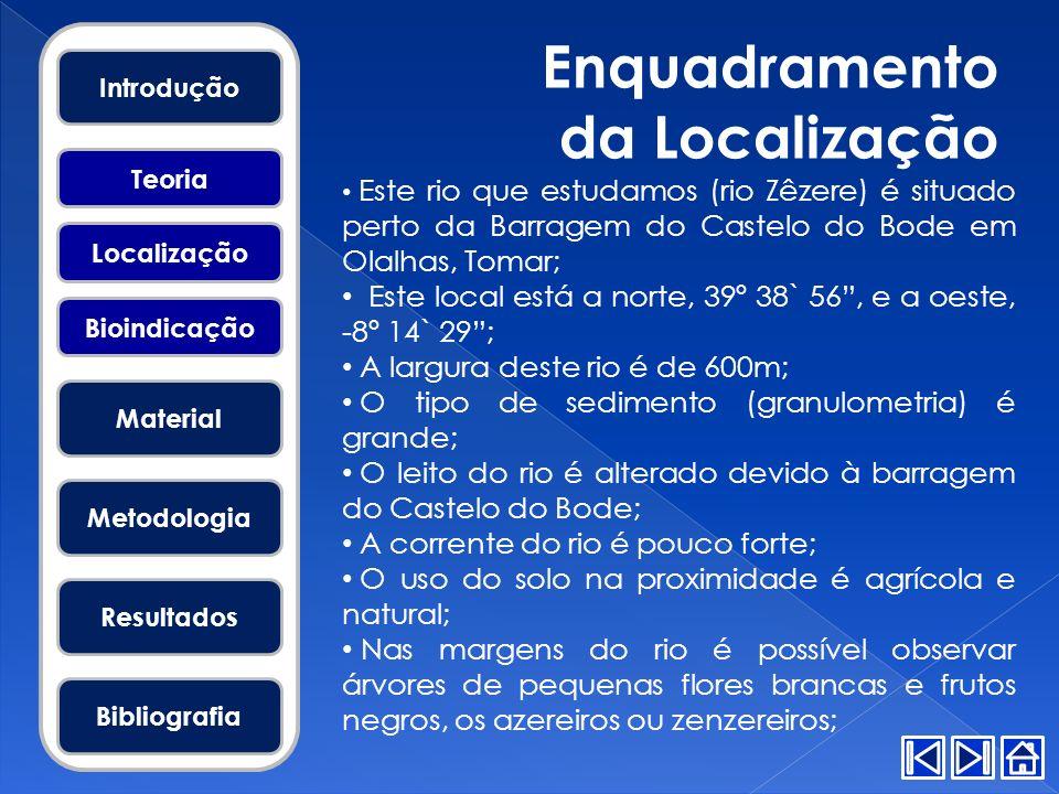 Enquadramento da Localização