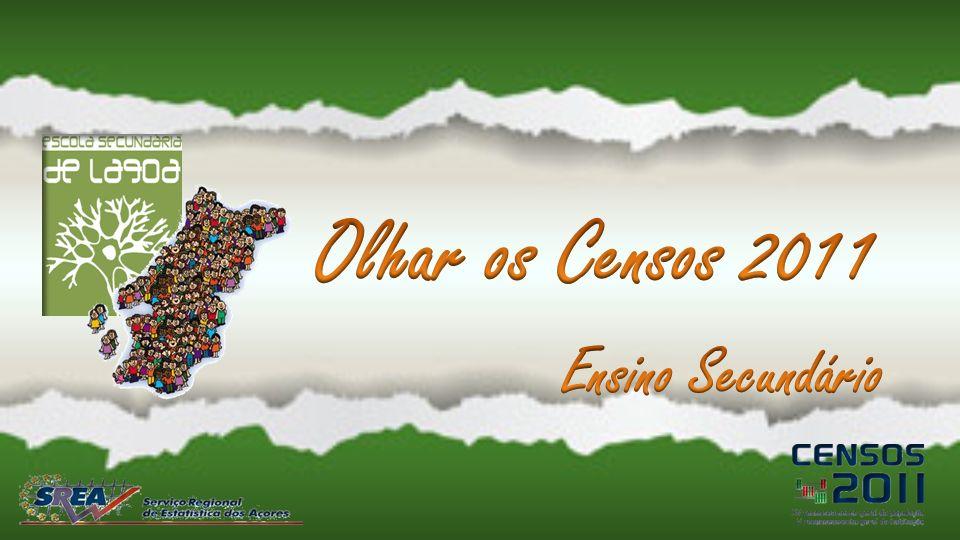 Olhar os Censos 2011 Ensino Secundário