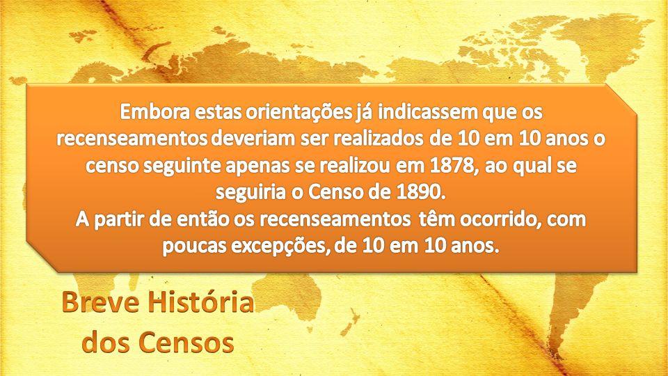 Breve História dos Censos