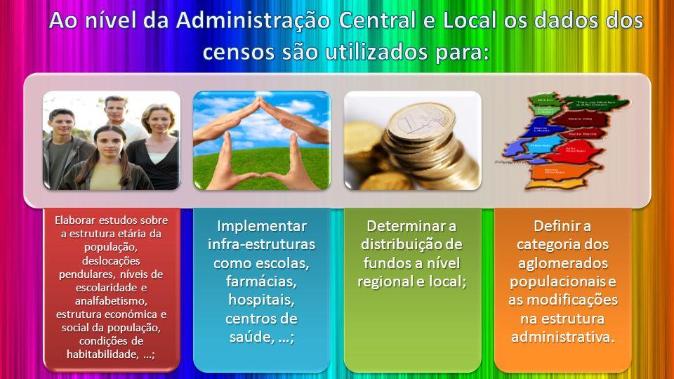 Determinar a distribuição de fundos a nível regional e local;