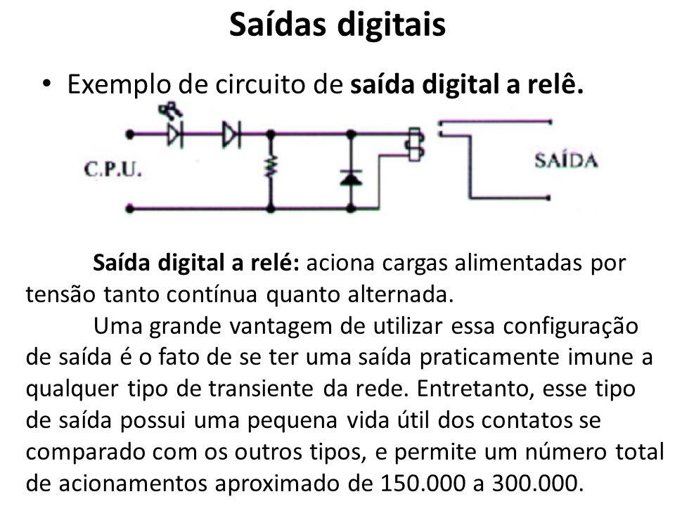 Saídas digitais Exemplo de circuito de saída digital a relê.