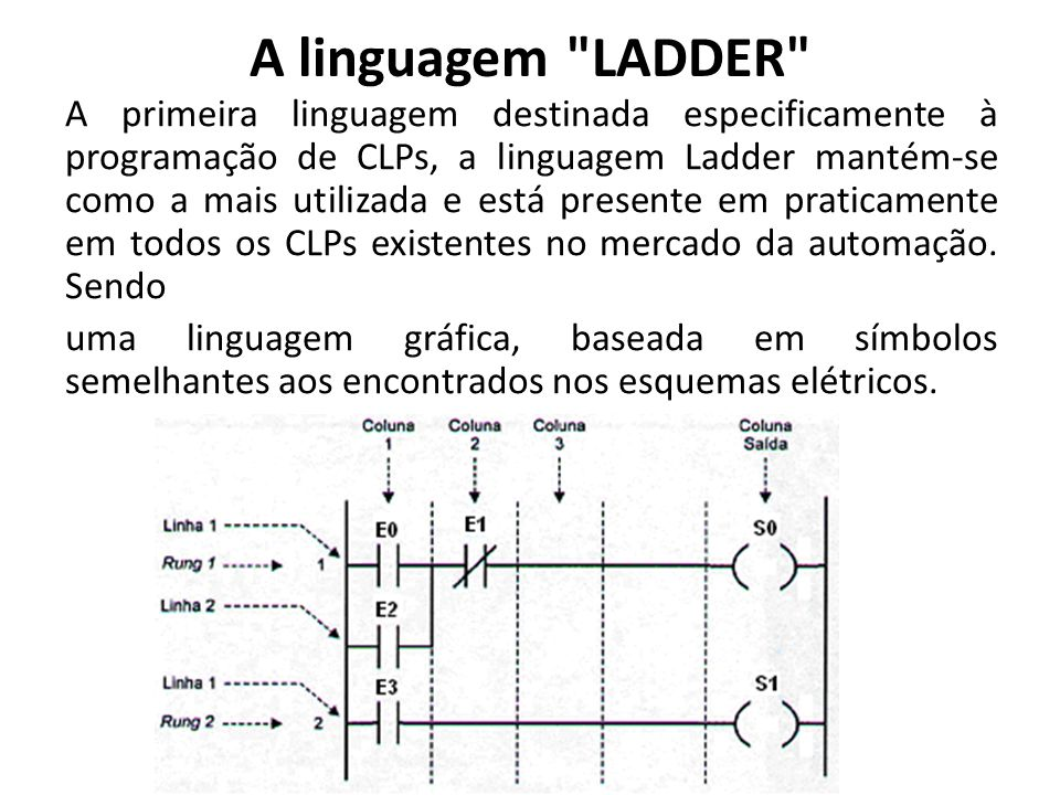 A linguagem LADDER