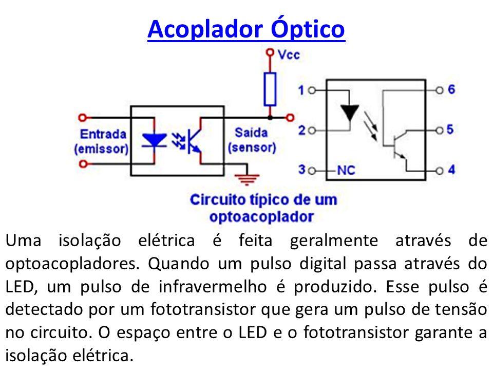 Acoplador Óptico