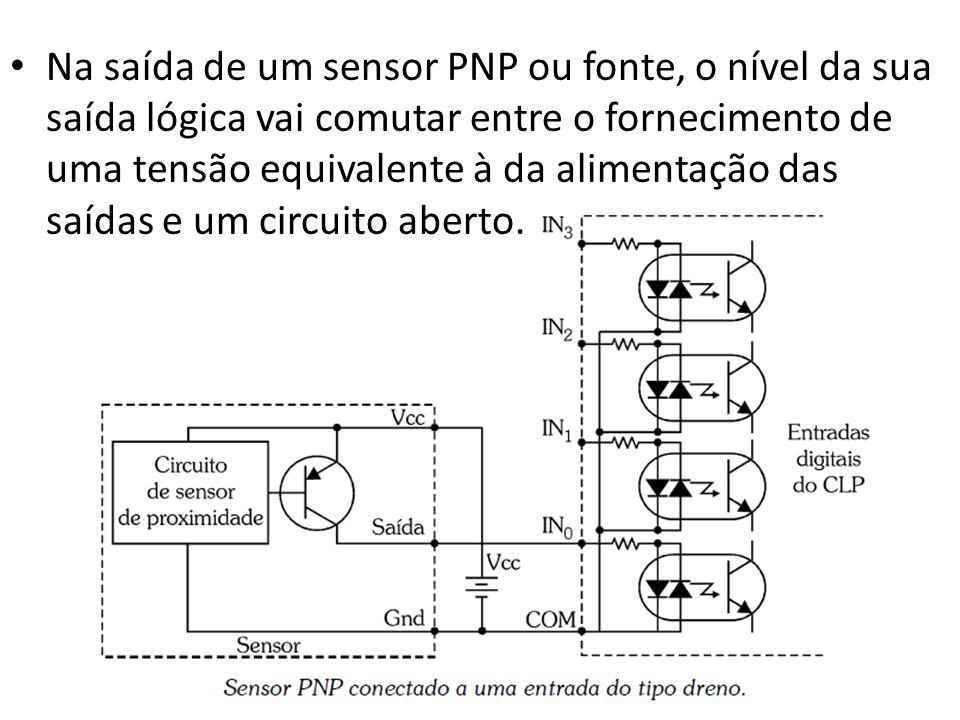 Na saída de um sensor PNP ou fonte, o nível da sua saída lógica vai comutar entre o fornecimento de uma tensão equivalente à da alimentação das saídas e um circuito aberto.