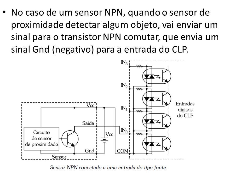 No caso de um sensor NPN, quando o sensor de proximidade detectar algum objeto, vai enviar um sinal para o transistor NPN comutar, que envia um sinal Gnd (negativo) para a entrada do CLP.