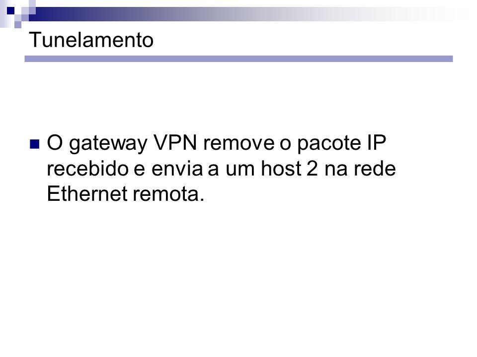 Tunelamento O gateway VPN remove o pacote IP recebido e envia a um host 2 na rede Ethernet remota.
