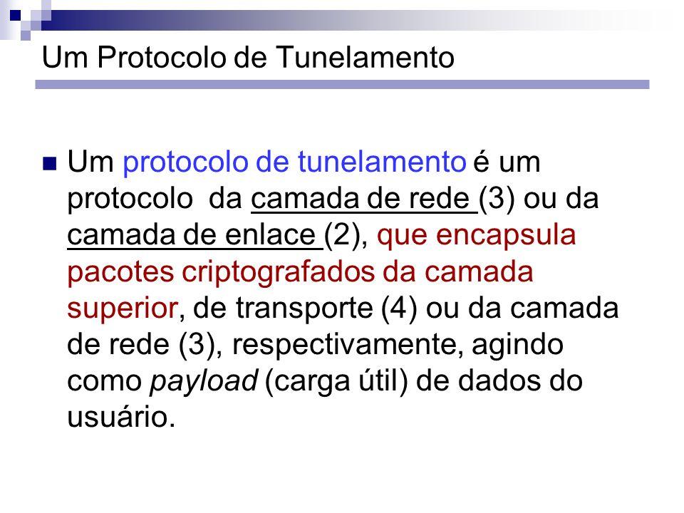Um Protocolo de Tunelamento