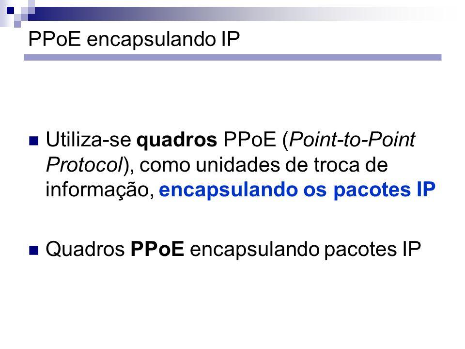 PPoE encapsulando IP Utiliza-se quadros PPoE (Point-to-Point Protocol), como unidades de troca de informação, encapsulando os pacotes IP.