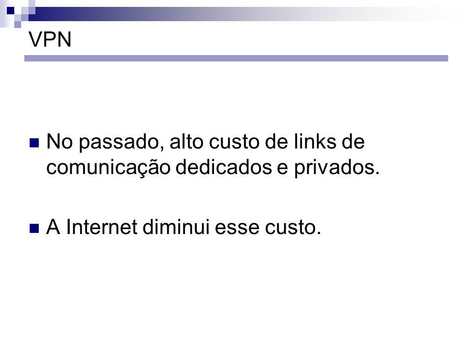 VPN No passado, alto custo de links de comunicação dedicados e privados.