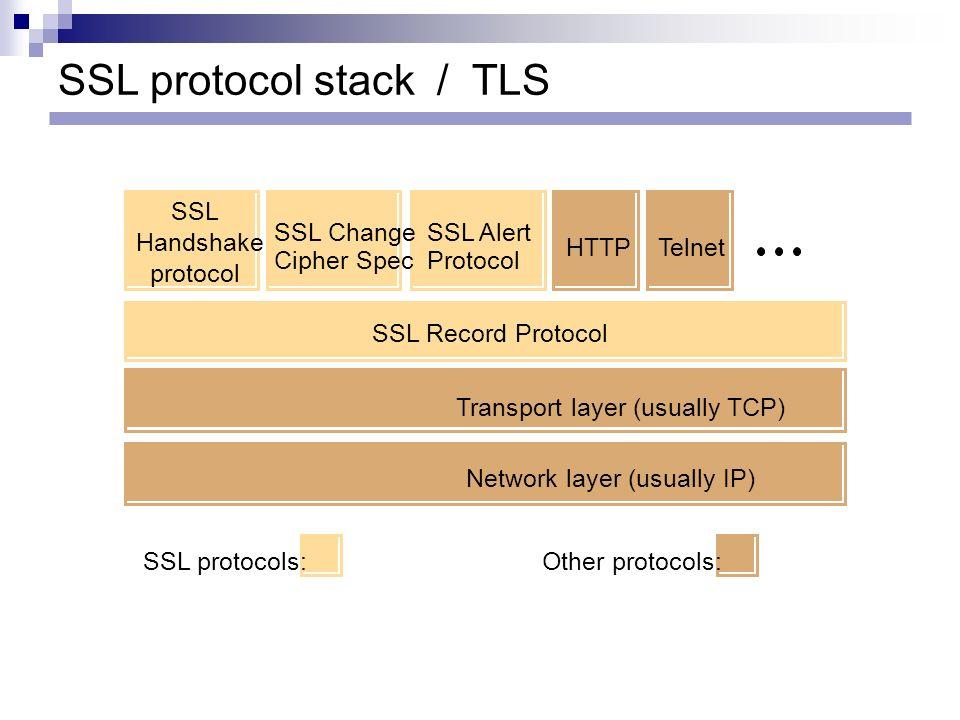 SSL protocol stack / TLS
