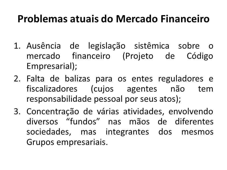 Problemas atuais do Mercado Financeiro