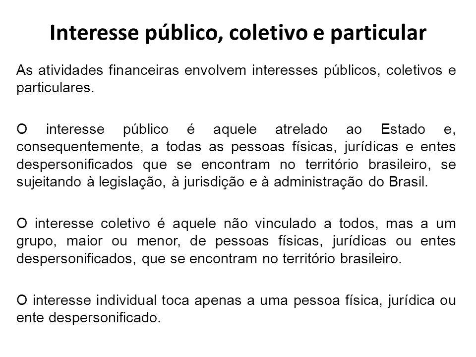 Interesse público, coletivo e particular
