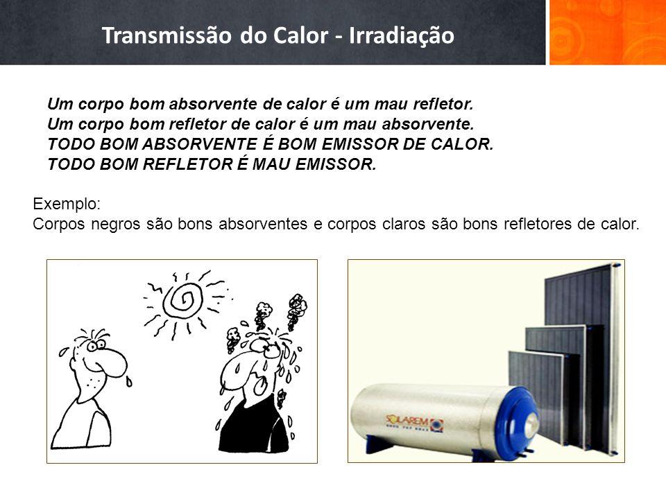 Transmissão do Calor - Irradiação