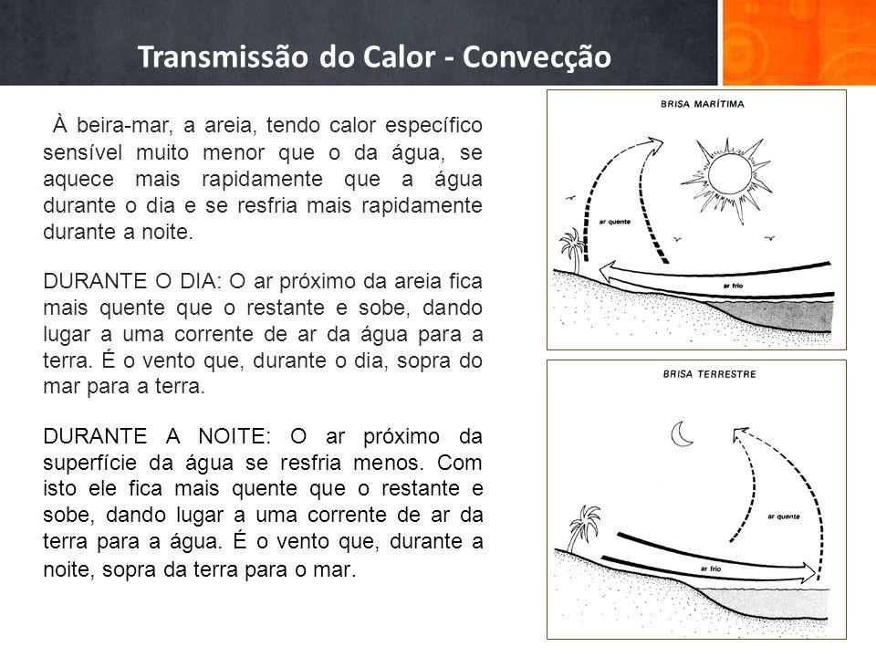 Transmissão do Calor - Convecção