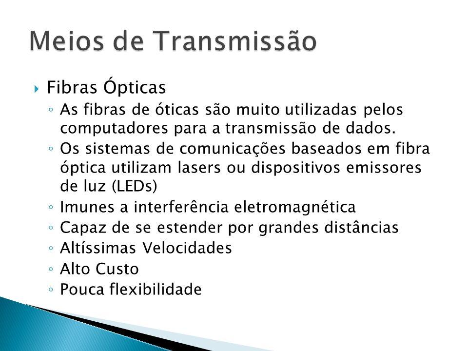 Meios de Transmissão Fibras Ópticas