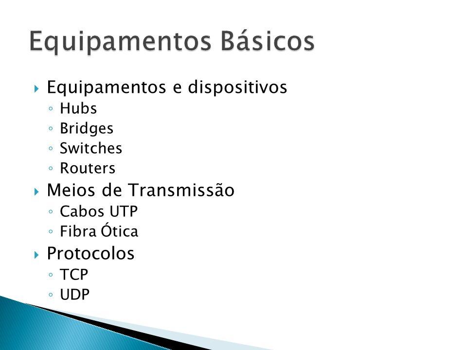 Equipamentos Básicos Equipamentos e dispositivos Meios de Transmissão
