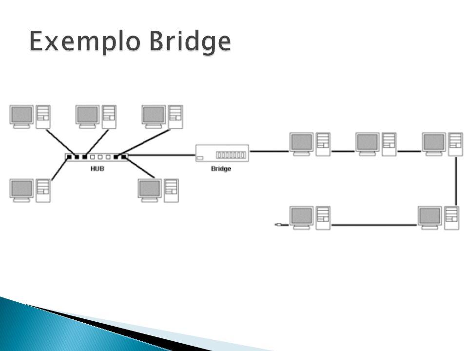 Exemplo Bridge