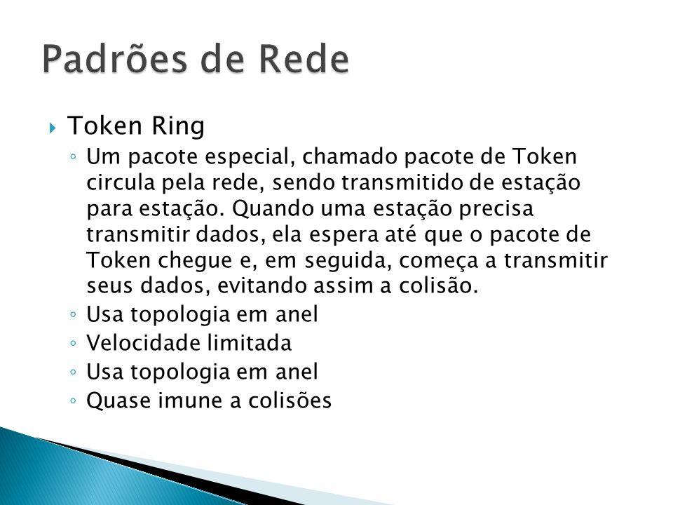 Padrões de Rede Token Ring