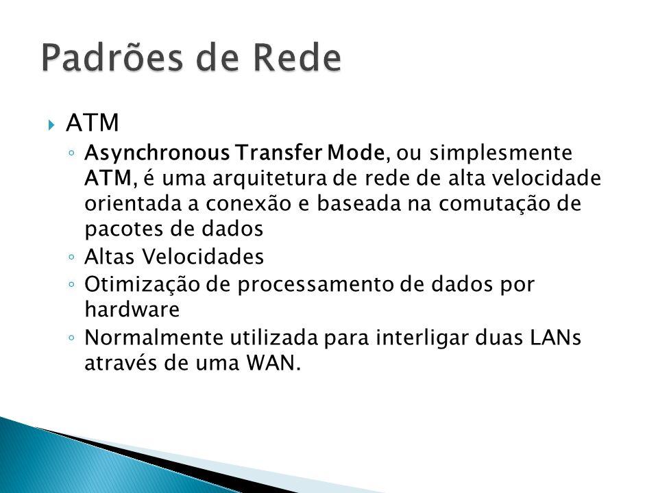Padrões de Rede ATM.