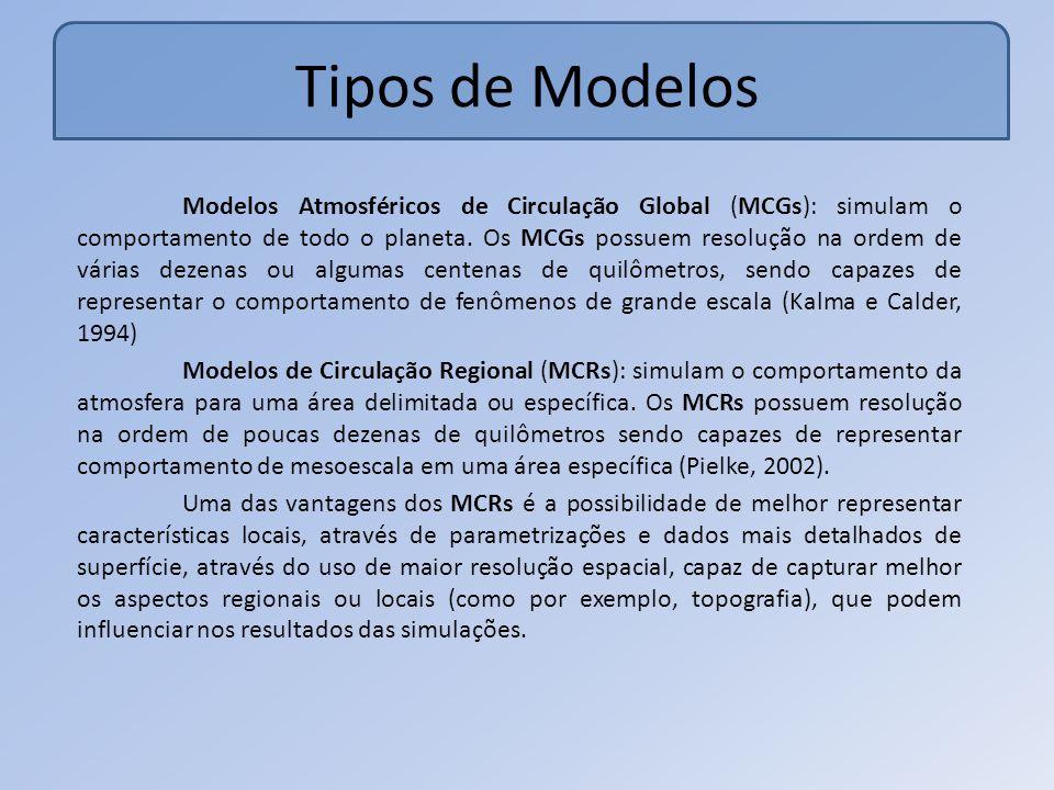 Tipos de Modelos