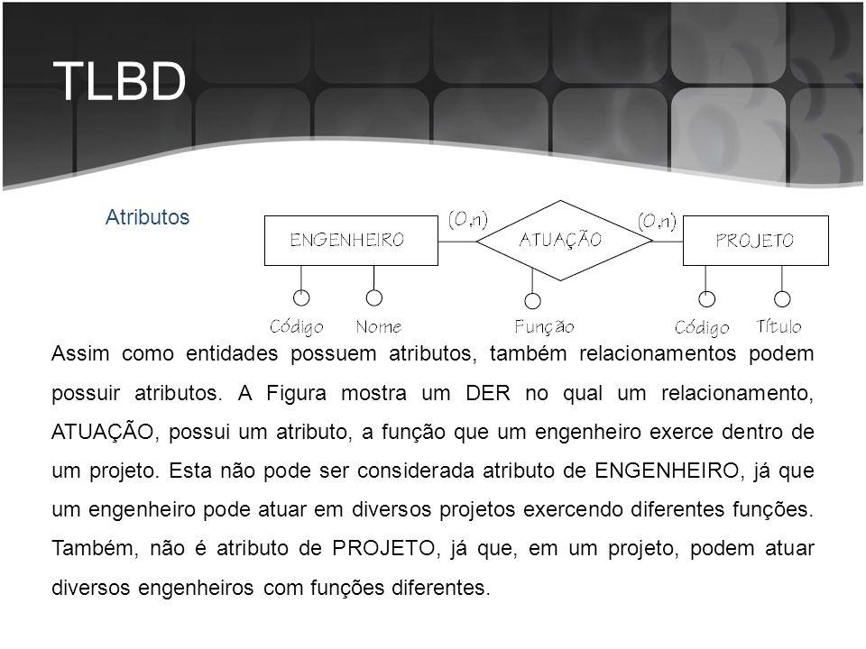 TLBD Atributos.