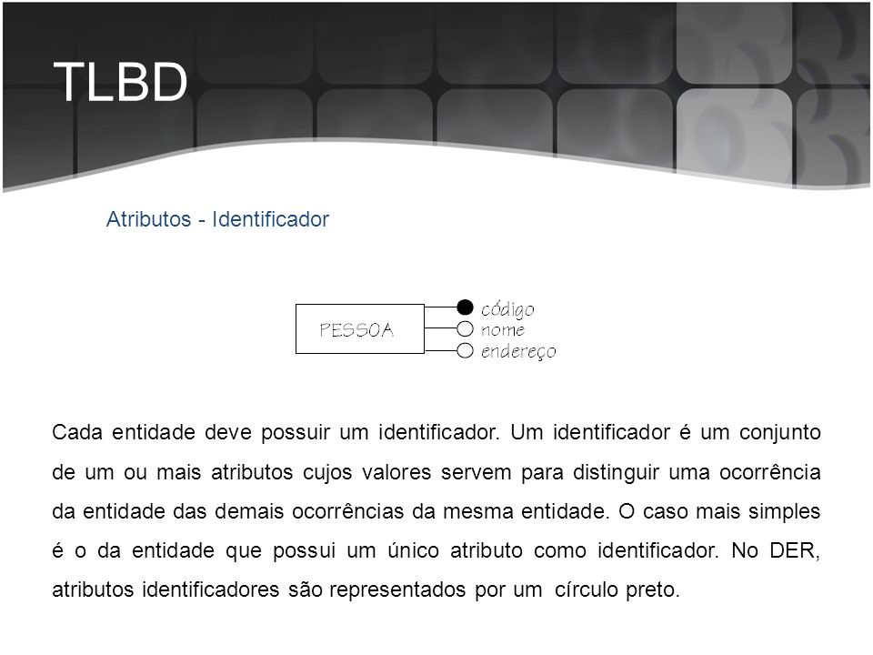 TLBD Atributos - Identificador