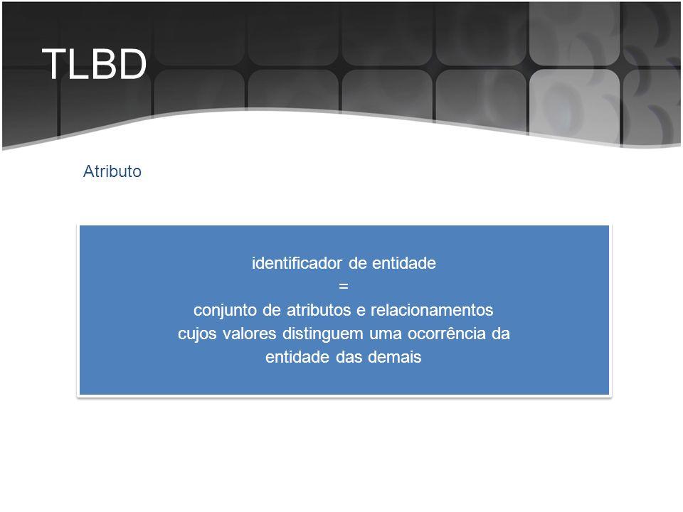 TLBD Atributo identificador de entidade =