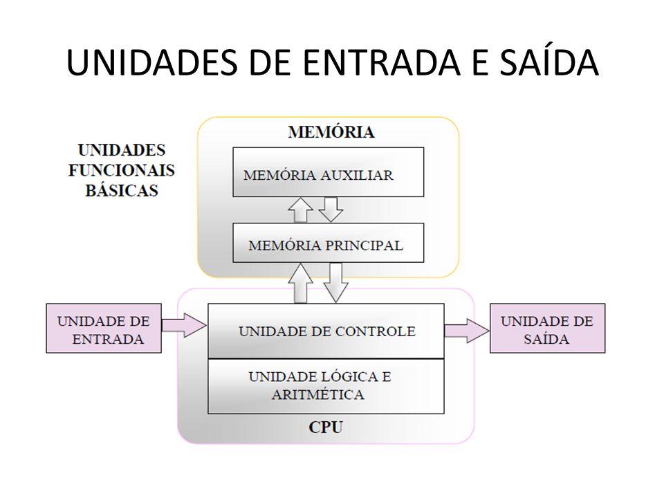 UNIDADES DE ENTRADA E SAÍDA