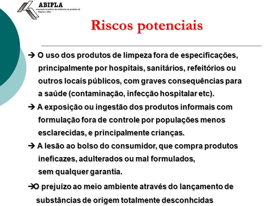 Riscos potenciais  O uso dos produtos de limpeza fora de especificações, principalmente por hospitais, sanitários, refeitórios ou.