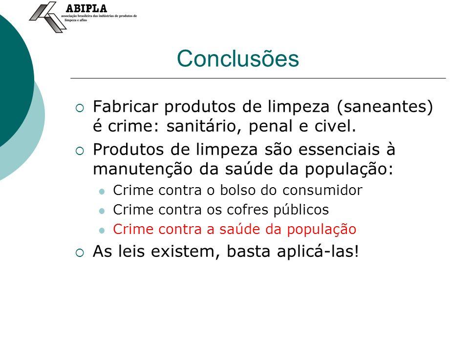 Conclusões Fabricar produtos de limpeza (saneantes) é crime: sanitário, penal e civel.