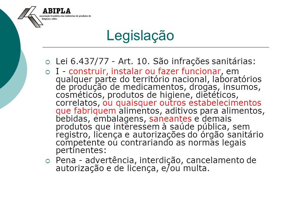 Legislação Lei 6.437/77 - Art. 10. São infrações sanitárias: