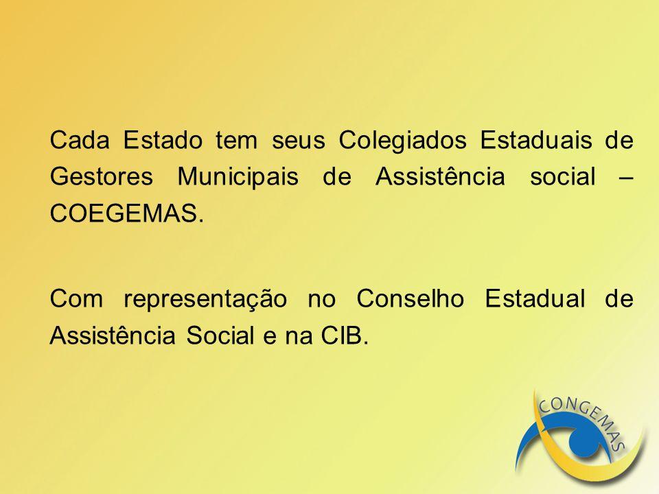 Cada Estado tem seus Colegiados Estaduais de Gestores Municipais de Assistência social – COEGEMAS.