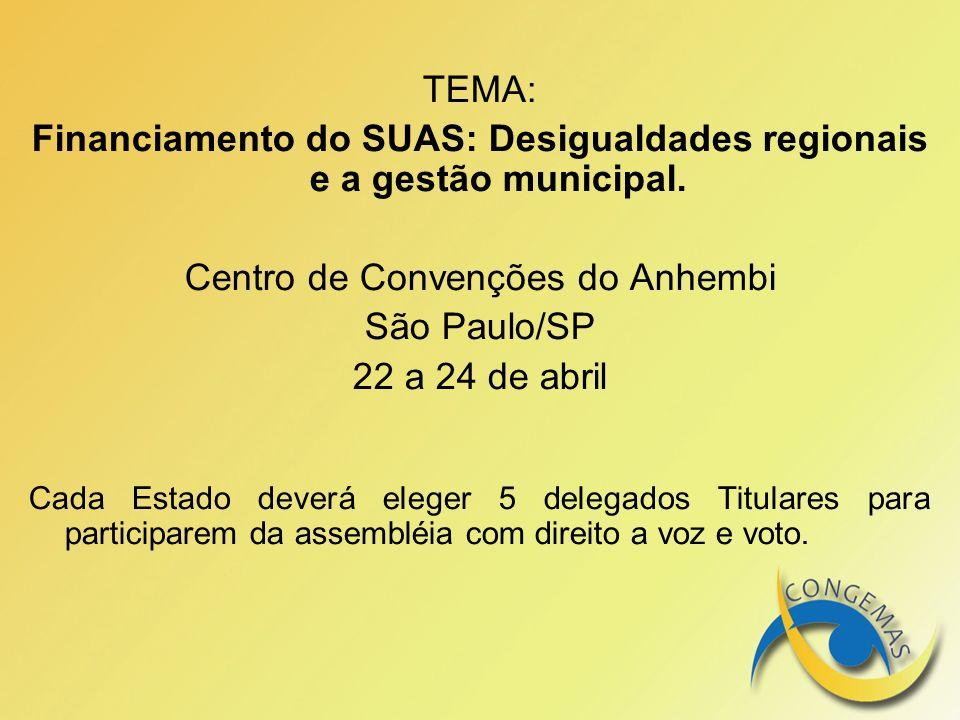 Financiamento do SUAS: Desigualdades regionais e a gestão municipal.