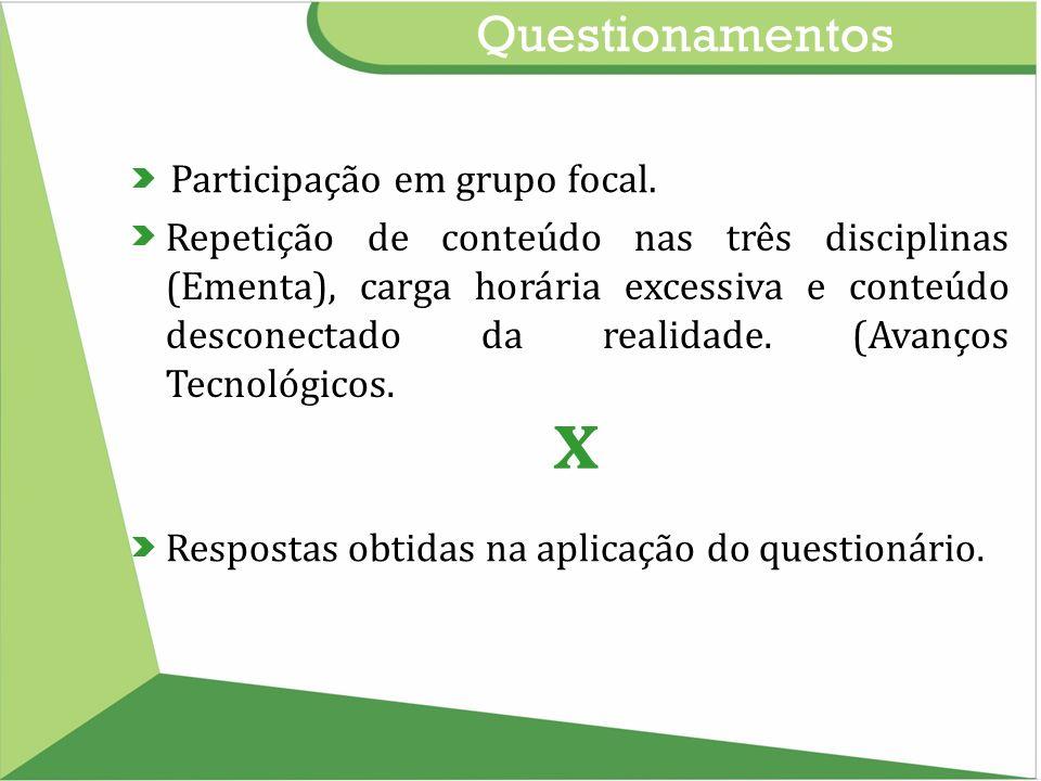 x Questionamentos Participação em grupo focal.