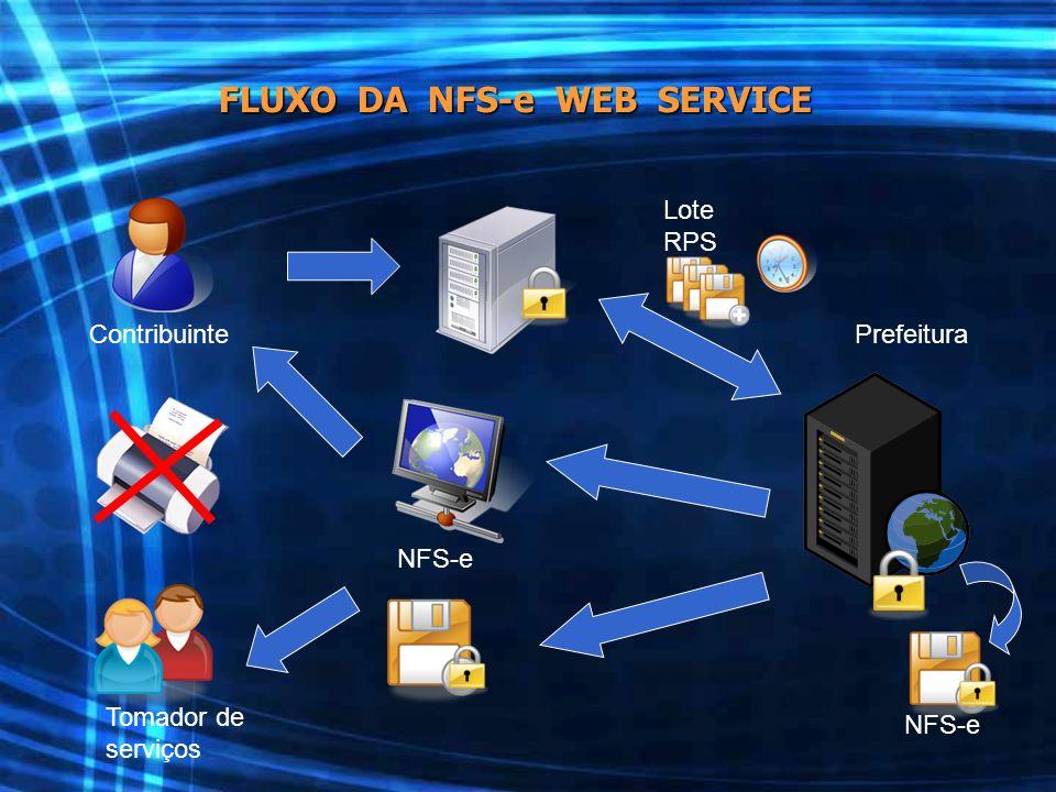 FLUXO DA NFS-e WEB SERVICE