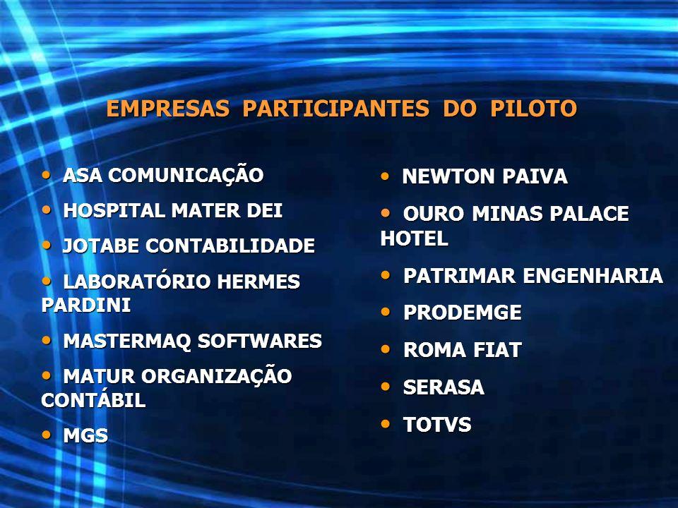 EMPRESAS PARTICIPANTES DO PILOTO