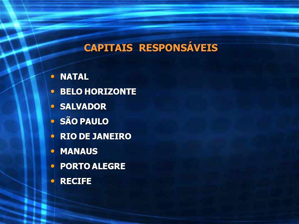 CAPITAIS RESPONSÁVEIS