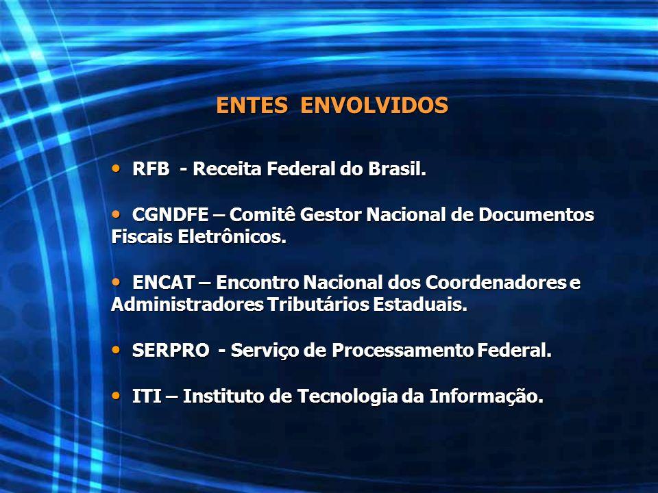 ENTES ENVOLVIDOS RFB - Receita Federal do Brasil.